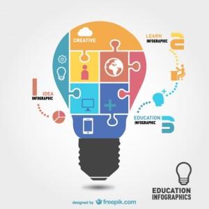infografia-de-estudio-y-aprendizaje_23-2147493084